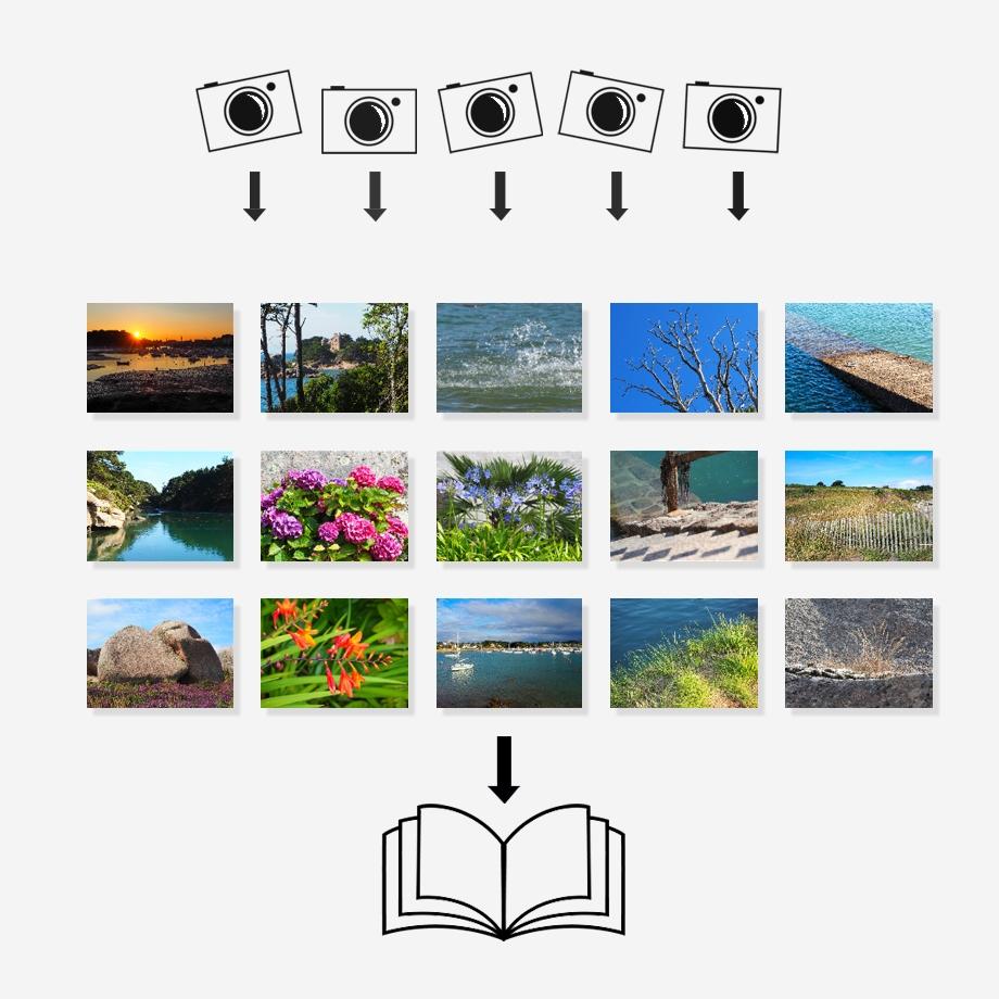 ChM création, conception de livre photo avec vos photos